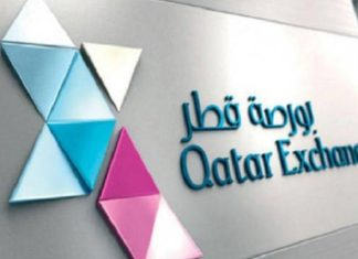 QSE Inches Near 10,300 levels on Foreign Institutions' Strong Bullish Outlook